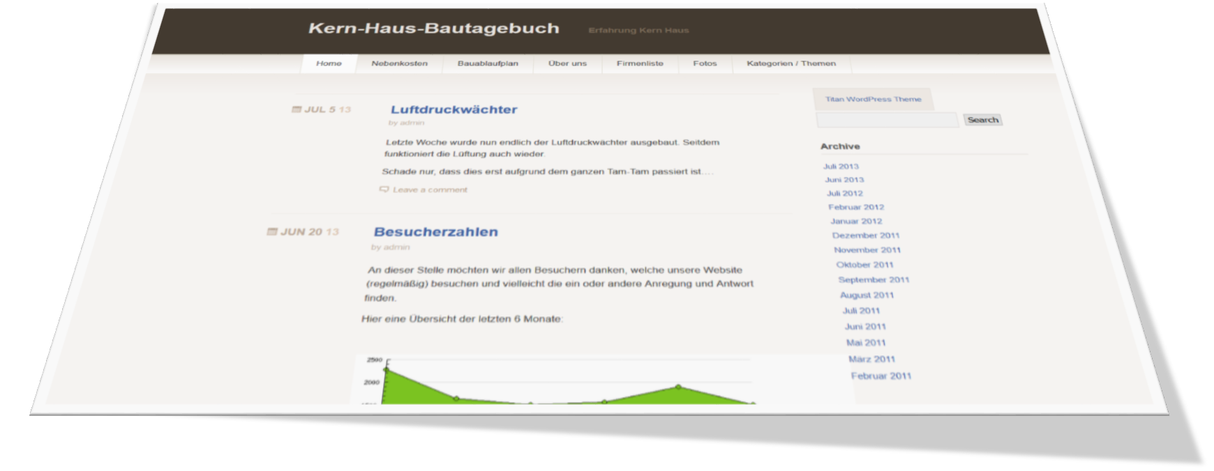Kern-Haus-Tagebuch aus dem Leipziger Land